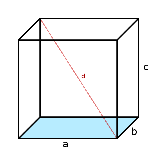 how to find volume of a cube in gallons